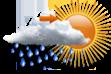 Como estará o tempo dia 02/11/2014 em Rio Bonito