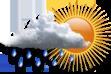 Como estará o tempo dia 31/01/2015 em Siderópolis