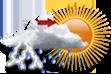 Como estará o tempo dia 29/03/2015 em Ipanema