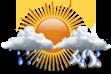 Como estará o tempo dia 03/05/2015 em Uibaí
