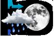 Possibilidade de Chuva a Noite