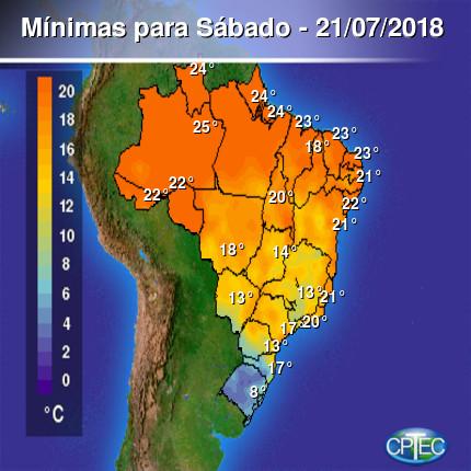 Mínimas Brasil